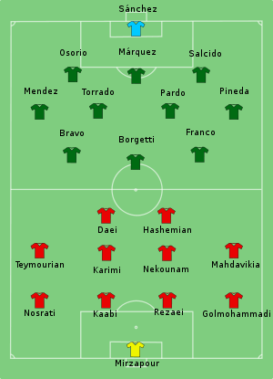 Mexico-Iran line-up.svg