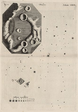 Exploration of the Moon - A study of the Moon from Robert Hooke's Micrographia, 1665
