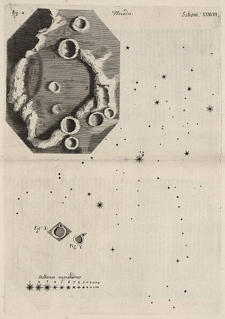 A study of the Moon in Robert Hooke's Micrographia, 1665 Micrographia Schem 38.jpg