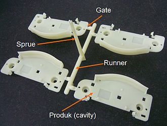 Injection moulding - Sprue, runner and gates in actual injection moulding product