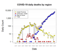 NCoV20200223 daily deaths by region.png