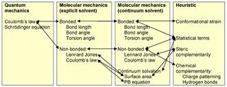 Protein design - Image: PEF comparison