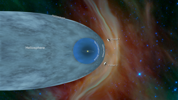 Voyager program - Wikipedia