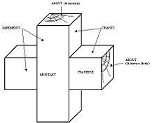 Montant architecture wikip dia for Fenetre vocabulaire technique