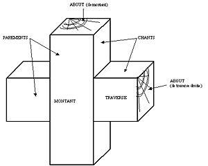About charpente wikip dia for Modifier une charpente en w
