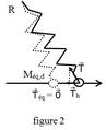 Pendule élastique vertical à oscillations transversales - équilibre - bis.png