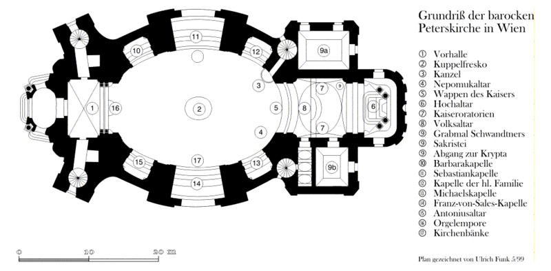 File:Peterskirche Wien Grundriss.png