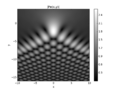 Plot of absolute value of Pearcey integral.png