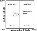 Politicke spektrum.png