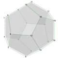 Polyhedron 12, numbers.png
