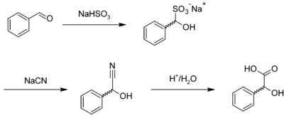 Preparation of mandelic acid.png