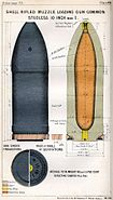 RML 10 inch Common studless shell Mk I diagram