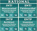 Rational NT Personality Type MBTI.jpg