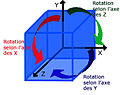 Rotations du cube.jpg