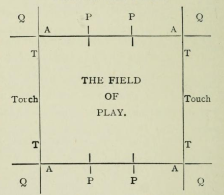 Rugby Union Field of Play (1887).png