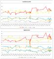 Scottish Parliament polling 2011.png