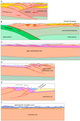Some Types of Orogen - Cross-section Diagrams.png