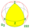 Sphere symmetry group d2.png