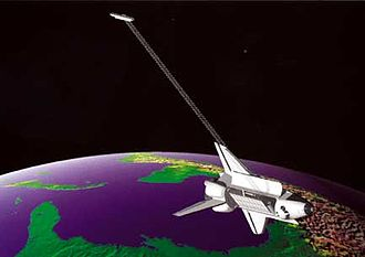 Shuttle Radar Topography Mission - The SRTM was flown on an 11-day mission of the Space Shuttle Endeavour in February 2000.