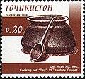 Stamps of Tajikistan, 005-08.jpg