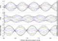 StandingWaves-3.png