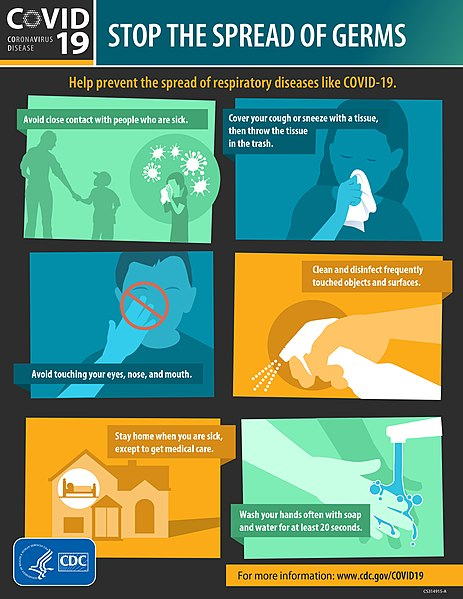 Infographic by the U.S. Centers for Disease Control and Prevention (CDC), describing how to stop the spread of germs