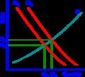 Supply-demand-P.png