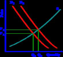 τύπους ραδιομετρικών τεχνικών γνωριμιών