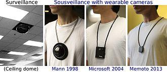 Sousveillance - Image: Surveillance Sousveillance Life Glogging Mann Sensecam Memoto