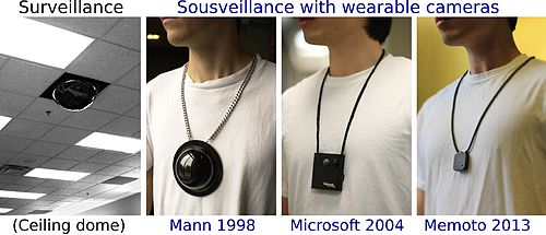 Surveillance as compared with sousveillance