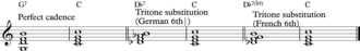Tritone substitution - Three kinds of perfect cadence