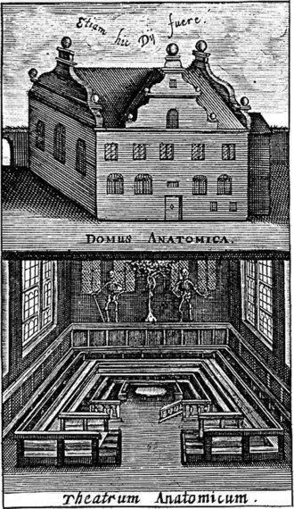 Domus Anatomica - Domus Anatomica depicted in Thomas Bartholin's Cista medica Hafniensis from 1662