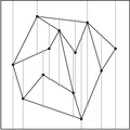 Trapezoidal decomposition.png