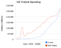 Us federal spending(4).png