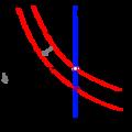 Vertical-supply-left-shift-demand.png