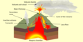 Volcanic mountain.png