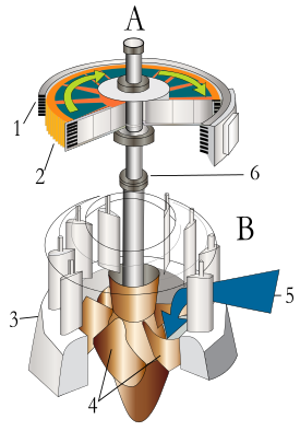 Water turbine.svg