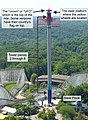 WindSeeker tower with annotations.jpg