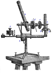 Zoellner Photometer.png