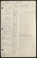 (Field notes) February 15 to March 2 1929 (IA fieldnotesfebru00haml).pdf