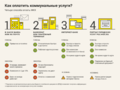ЖКХ инфографика.png