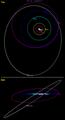 2013 FY27-orbit.png