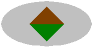 2/19th Battalion (Australia) - Image: 2 19th Battalion AIF Unit Colour Patch