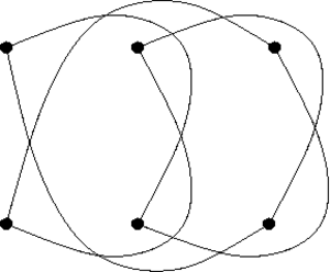 Thrackle - A thrackle embedding of a 6-cycle graph.