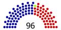 63rd Senate.png