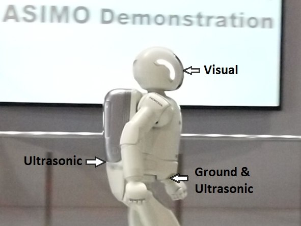 ASIMO environment identifying sensors