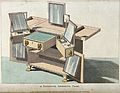 A dressing table. Coloured engraving. Wellcome V0019984.jpg