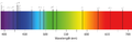 Absorption spectrum of few elements.PNG