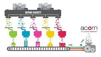 Acorn (demographics) - Acorn's methodology