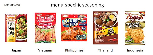 Ajinomoto Menu-specific seasoning Collection.jpg